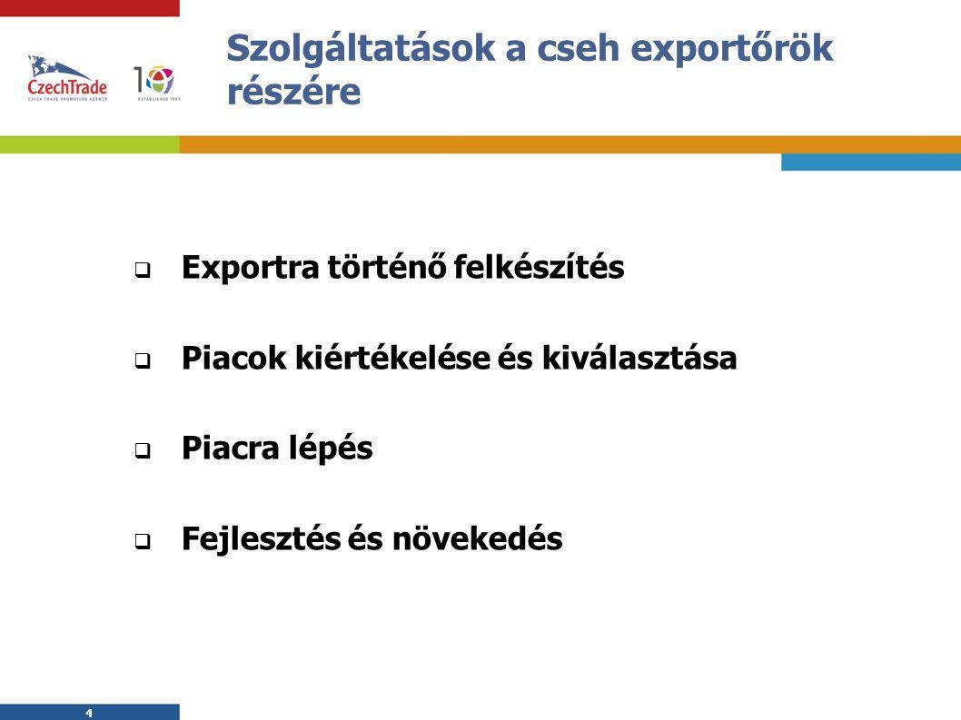 4 4 Szolgáltatások a cseh exportőrök részére  Exportra történő felkészítés  Piacok kiértékelése és kiválasztása  Piacra lépés  Fejlesztés és növekedés