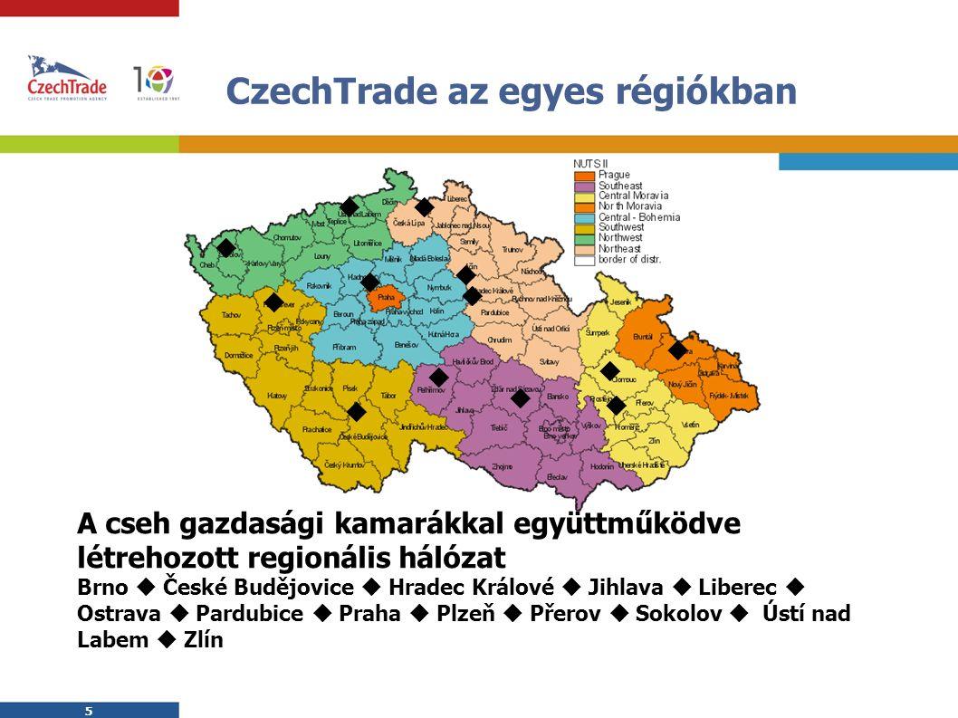 5 5 CzechTrade az egyes régiókban A cseh gazdasági kamarákkal együttműködve létrehozott regionális hálózat Brno  České Budějovice  Hradec Králové  Jihlava  Liberec  Ostrava  Pardubice  Praha  Plzeň  Přerov  Sokolov  Ústí nad Labem  Zlín             