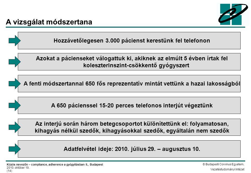 Közös nevezőn – compliance, adherence a gyógyításban II., Budapest 2010.