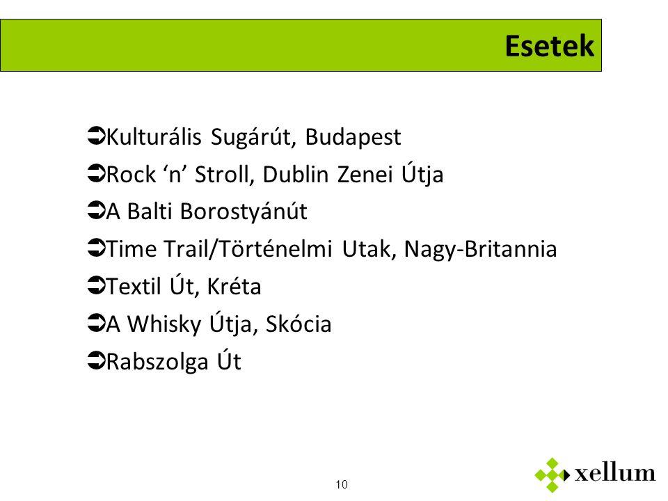 10 Esetek  Kulturális Sugárút, Budapest  Rock 'n' Stroll, Dublin Zenei Útja  A Balti Borostyánút  Time Trail/Történelmi Utak, Nagy-Britannia  Textil Út, Kréta  A Whisky Útja, Skócia  Rabszolga Út