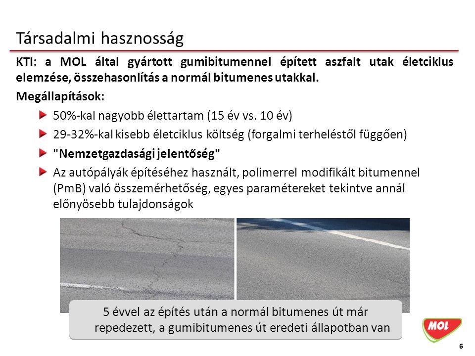Társadalmi hasznosság KTI: a MOL által gyártott gumibitumennel épített aszfalt utak életciklus elemzése, összehasonlítás a normál bitumenes utakkal.