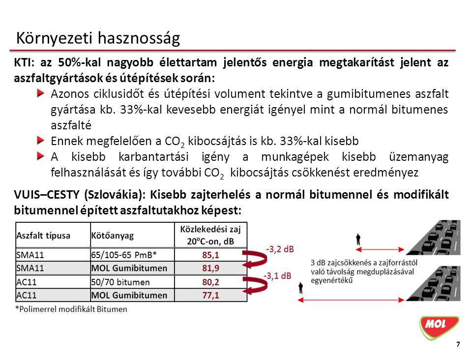 Környezeti hasznosság KTI: az 50%-kal nagyobb élettartam jelentős energia megtakarítást jelent az aszfaltgyártások és útépítések során: Azonos ciklusidőt és útépítési volument tekintve a gumibitumenes aszfalt gyártása kb.