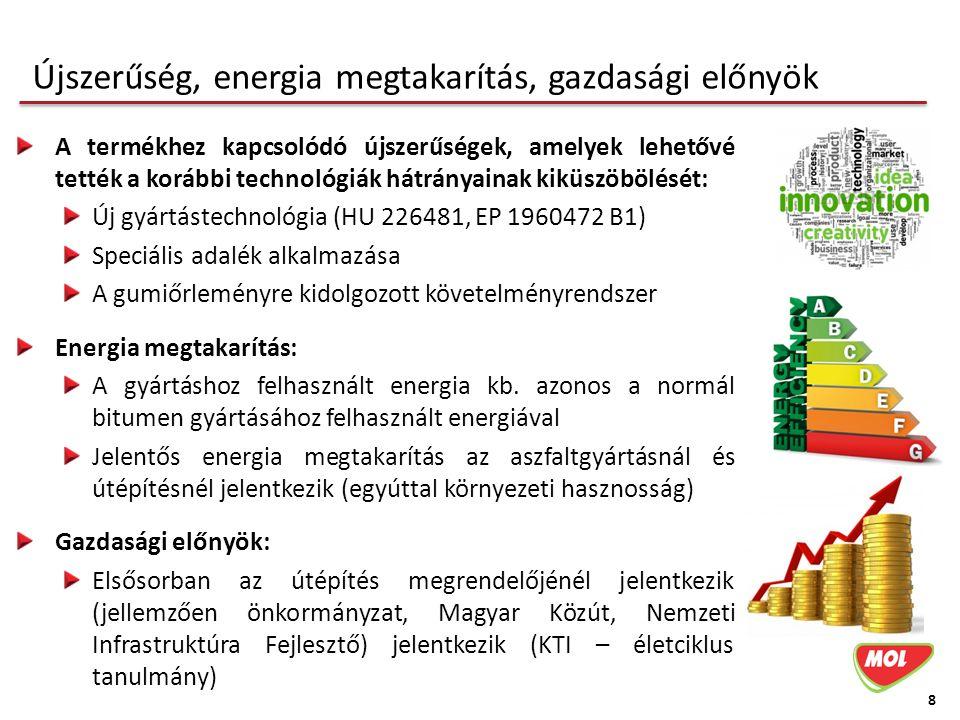Újszerűség, energia megtakarítás, gazdasági előnyök A termékhez kapcsolódó újszerűségek, amelyek lehetővé tették a korábbi technológiák hátrányainak kiküszöbölését: Új gyártástechnológia (HU 226481, EP 1960472 B1) Speciális adalék alkalmazása A gumiőrleményre kidolgozott követelményrendszer Energia megtakarítás: A gyártáshoz felhasznált energia kb.