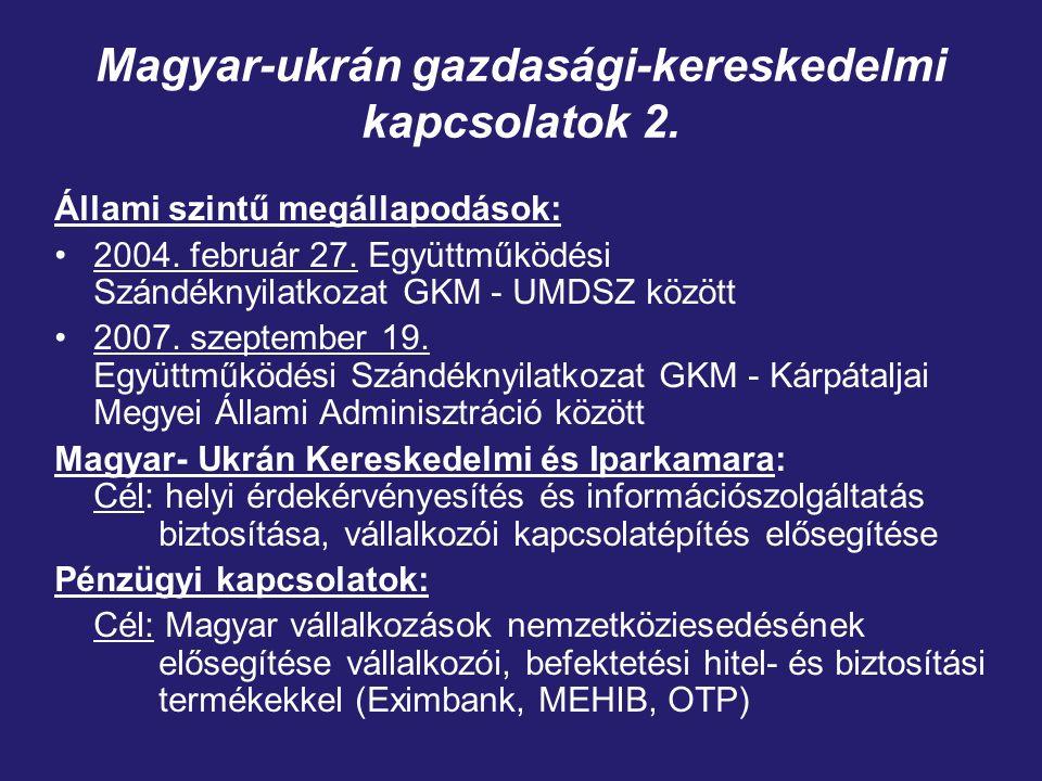 Állami szintű megállapodások: 2004. február 27.