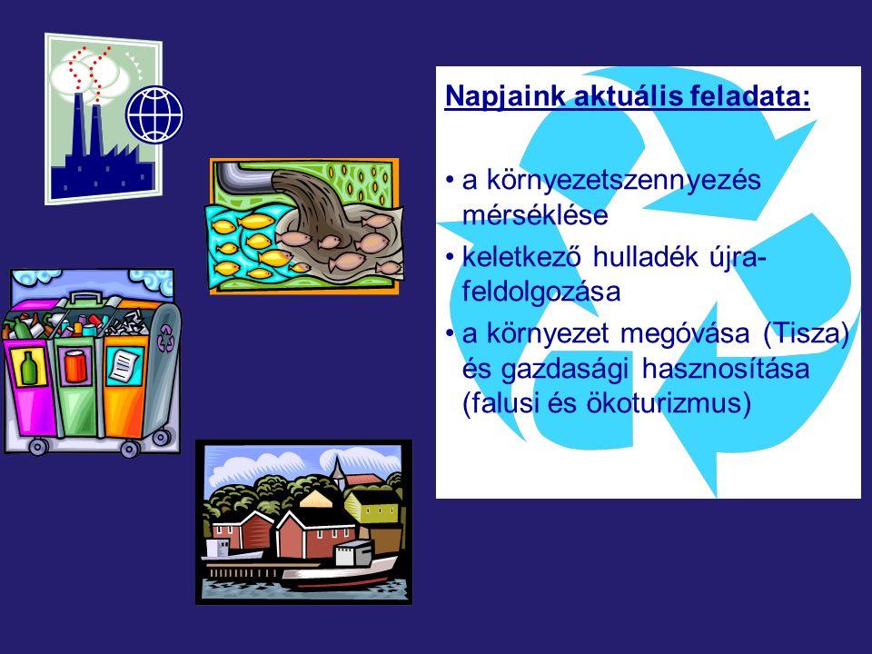 Napjaink aktuális feladata: a környezetszennyezés mérséklése keletkező hulladék újra- feldolgozása a környezet megóvása (Tisza) és gazdasági hasznosítása (falusi és ökoturizmus)
