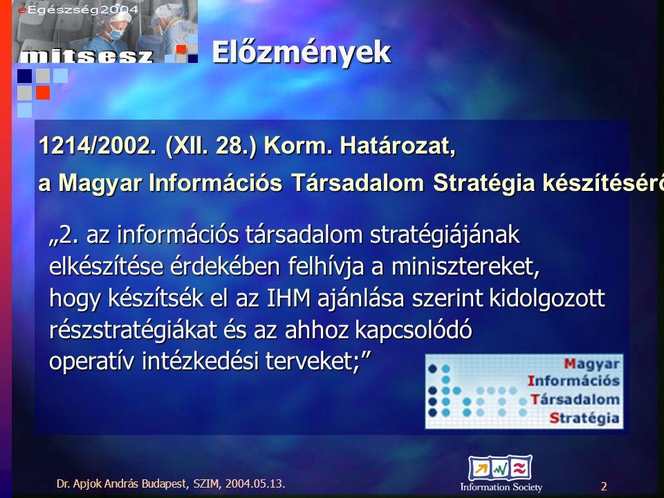 Dr. Apjok András Budapest, SZIM, 2004.05.13. 2 Előzmények 1214/2002.