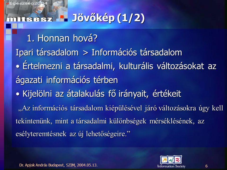 Dr. Apjok András Budapest, SZIM, 2004.05.13. 6 Jövőkép (1/2) 1.