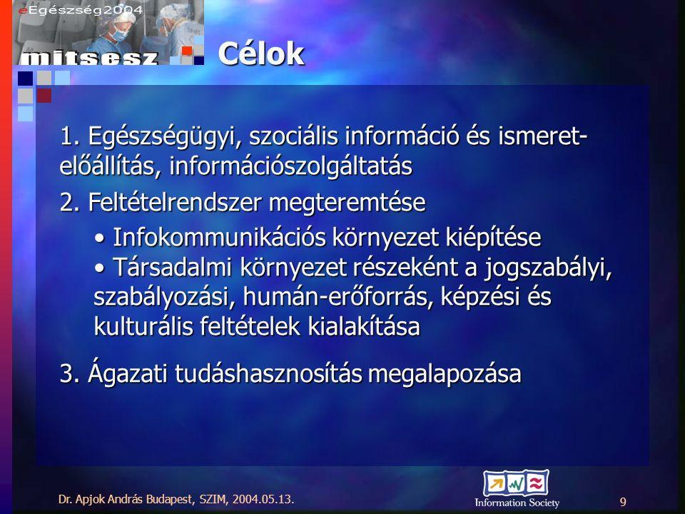Dr. Apjok András Budapest, SZIM, 2004.05.13. 9 Célok 1.