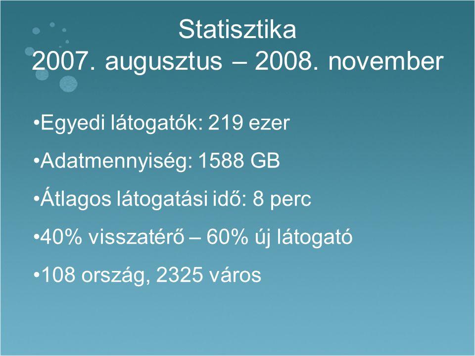 Egyedi látogatók: 219 ezer Adatmennyiség: 1588 GB Átlagos látogatási idő: 8 perc 40% visszatérő – 60% új látogató 108 ország, 2325 város Statisztika 2007.