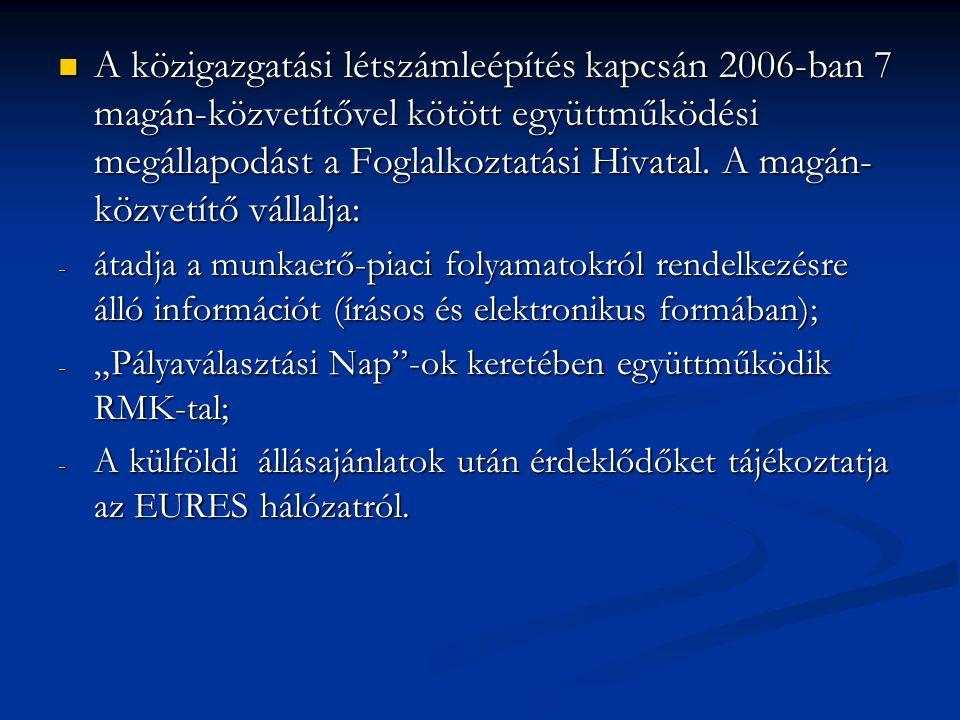 A közigazgatási létszámleépítés kapcsán 2006-ban 7 magán-közvetítővel kötött együttműködési megállapodást a Foglalkoztatási Hivatal.