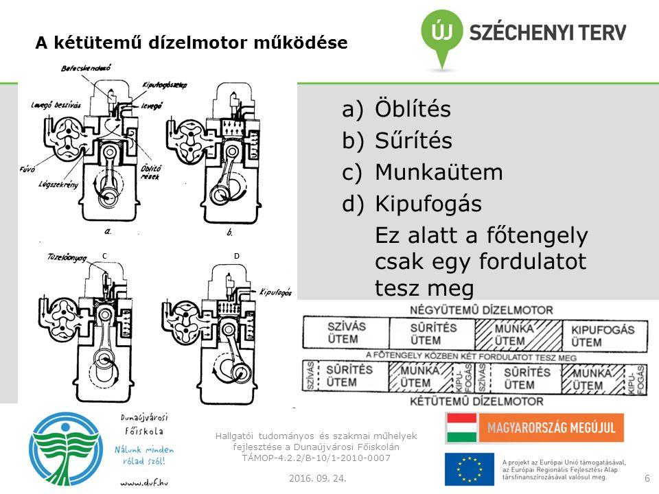 A kétütemű dízelmotor működése a) Öblítés b) Sűrítés c) Munkaütem d) Kipufogás Ez alatt a főtengely csak egy fordulatot tesz meg 2016.