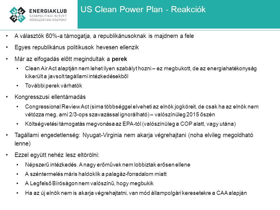 US Clean Power Plan - Reakciók A választók 60%-a támogatja, a republikánusoknak is majdnem a fele Egyes republikánus politikusok hevesen ellenzik Már az elfogadás előtt megindultak a perek Clean Air Act alaptján nem lehet ilyen szabályt hozni – ez megbukott, de az energiahatékonyság kikerült a javsolt tagállami intézkedésekből További perek várhatók Kongresszusi ellentámadás Congressional Review Act (sima többséggel elveheti az elnök jogköreit, de csak ha az elnök nem vétózza meg, ami 2/3-ops szavazással ignorálható) – valószínüleg 2015 őszén Költségvetési támogatás megvonása az EPA-tól (valószínüleg a COP alatt, vagy utána) Tagállami engedetlenség: Nyugat-Virginia nem akarja végrehajtani (noha elvileg megoldható lenne) Ezzel együtt nehéz lesz eltörölni: Népszerű intézkedés.