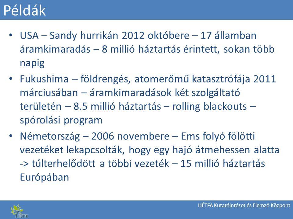 HÉTFA Kutatóintézet és Elemző Központ Példák USA – Sandy hurrikán 2012 októbere – 17 államban áramkimaradás – 8 millió háztartás érintett, sokan több napig Fukushima – földrengés, atomerőmű katasztrófája 2011 márciusában – áramkimaradások két szolgáltató területén – 8.5 millió háztartás – rolling blackouts – spórolási program Németország – 2006 novembere – Ems folyó fölötti vezetéket lekapcsolták, hogy egy hajó átmehessen alatta -> túlterhelődött a többi vezeték – 15 millió háztartás Európában