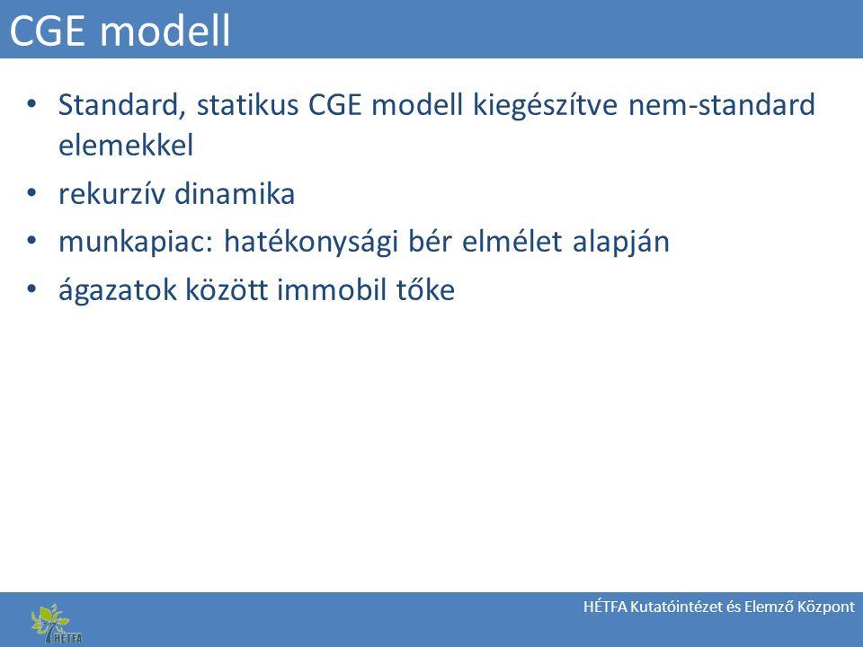 HÉTFA Kutatóintézet és Elemző Központ CGE modell Standard, statikus CGE modell kiegészítve nem-standard elemekkel rekurzív dinamika munkapiac: hatékonysági bér elmélet alapján ágazatok között immobil tőke
