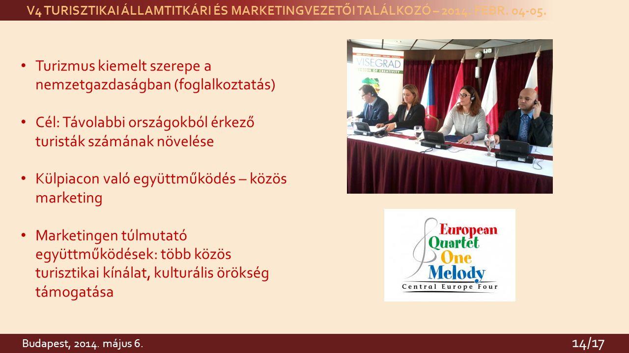 V4 TURISZTIKAI ÁLLAMTITKÁRI ÉS MARKETINGVEZETŐI TALÁLKOZÓ – 2014.