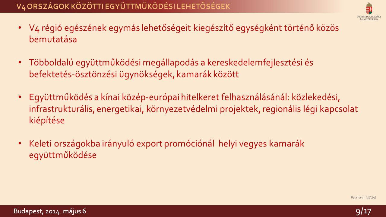 Forrás: NGM V4 ORSZÁGOK KÖZÖTTI EGYÜTTMŰKÖDÉSI LEHETŐSÉGEK V4 régió egészének egymás lehetőségeit kiegészítő egységként történő közös bemutatása Többoldalú együttműködési megállapodás a kereskedelemfejlesztési és befektetés-ösztönzési ügynökségek, kamarák között Együttműködés a kínai közép-európai hitelkeret felhasználásánál: közlekedési, infrastrukturális, energetikai, környezetvédelmi projektek, regionális légi kapcsolat kiépítése Keleti országokba irányuló export promóciónál helyi vegyes kamarák együttműködése 9/17 Budapest, 2014.