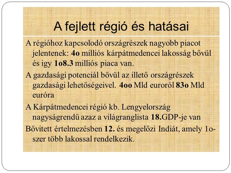 A fejlett régió és hatásai A régióhoz kapcsolodó országrészek nagyobb piacot jelentenek: 4o milliós kárpátmedencei lakosság bővül és igy 1o8.3 milliós