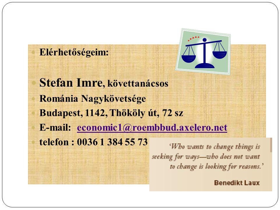 Elérhetőségeim: Stefan Imre, követtanácsos Románia Nagykövetsége Budapest, 1142, Thököly út, 72 sz E-mail: economic1@roembbud.axelero.neteconomic1@roe