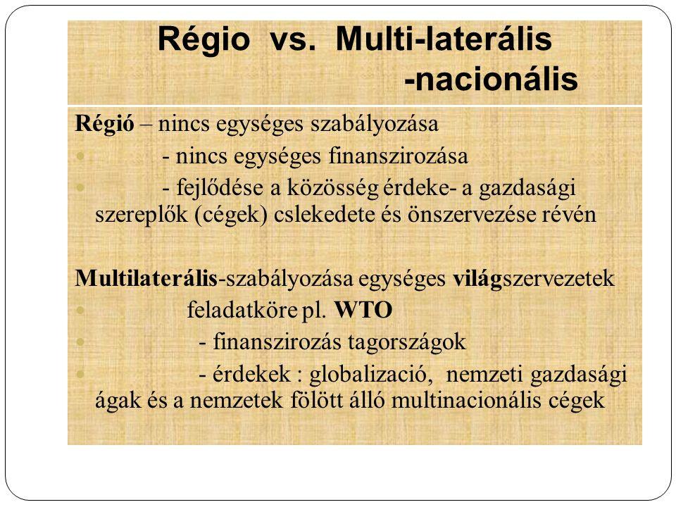 Régio vs. Multi-laterális -nacionális Régió – nincs egységes szabályozása - nincs egységes finanszirozása - fejlődése a közösség érdeke- a gazdasági s