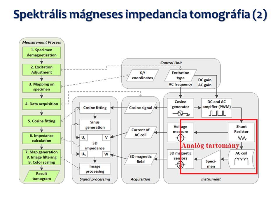 Spektrális mágneses impedancia tomográfia (2)
