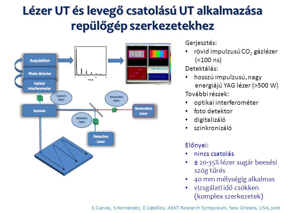 Lézer UT és levegő csatolású UT alkalmazása repülőgép szerkezetekhez Gerjesztés: rövid impulzusú CO 2 gázlézer (<100 ns) Detektálás: hosszú impulzusú, nagy energiájú YAG lézer (>500 W) További részek: optikai interferométer foto detektor digitalizáló szinkronizáló Előnyei: nincs csatolás ± 20-35% lézer sugár beesési szög tűrés 40 mm mélységig alkalmas vizsgálati idő csökken (komplex szerkezetek) E Cuevas, S Hernandez, E Cabellos, ASNT Research Symposium, New Orleans, USA, 2016