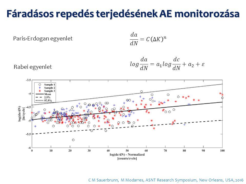 Fáradásos repedés terjedésének AE monitorozása Paris-Erdogan egyenlet Rabei egyenlet C M Sauerbrunn, M Modarres, ASNT Research Symposium, New Orleans, USA, 2016