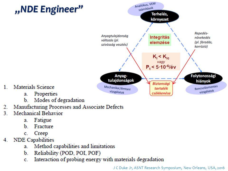 """NDE Engineer"" ""NDE Engineer"" J C Duke Jr, ASNT Research Symposium, New Orleans, USA, 2016"