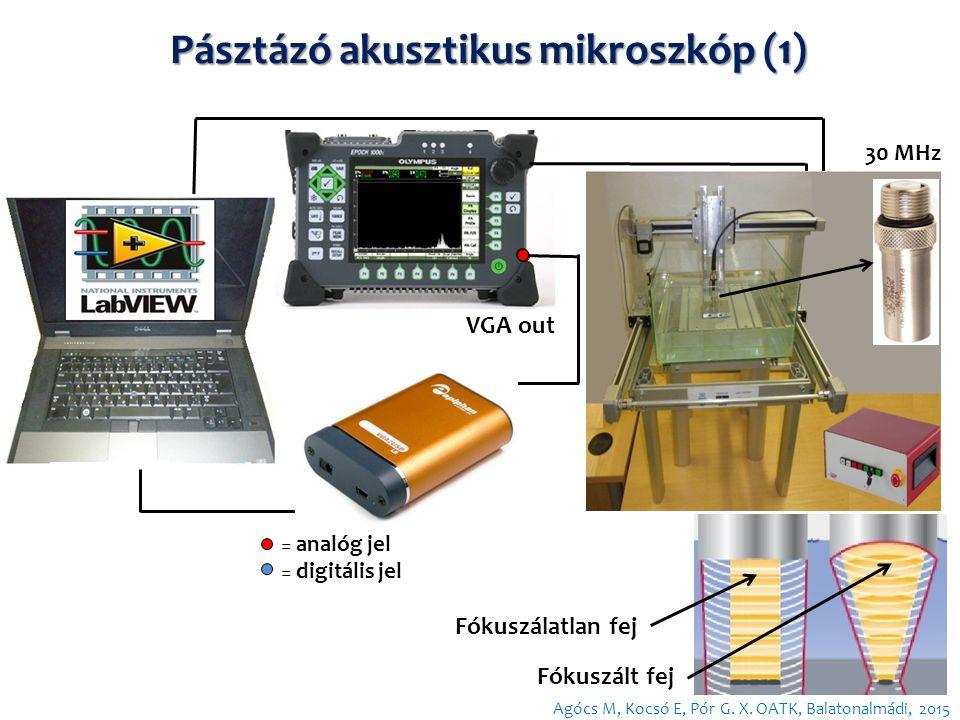 VGA out = analóg jel = digitális jel 30 MHz Fókuszált fej Fókuszálatlan fej Pásztázó akusztikus mikroszkóp (1) Agócs M, Kocsó E, Pór G.
