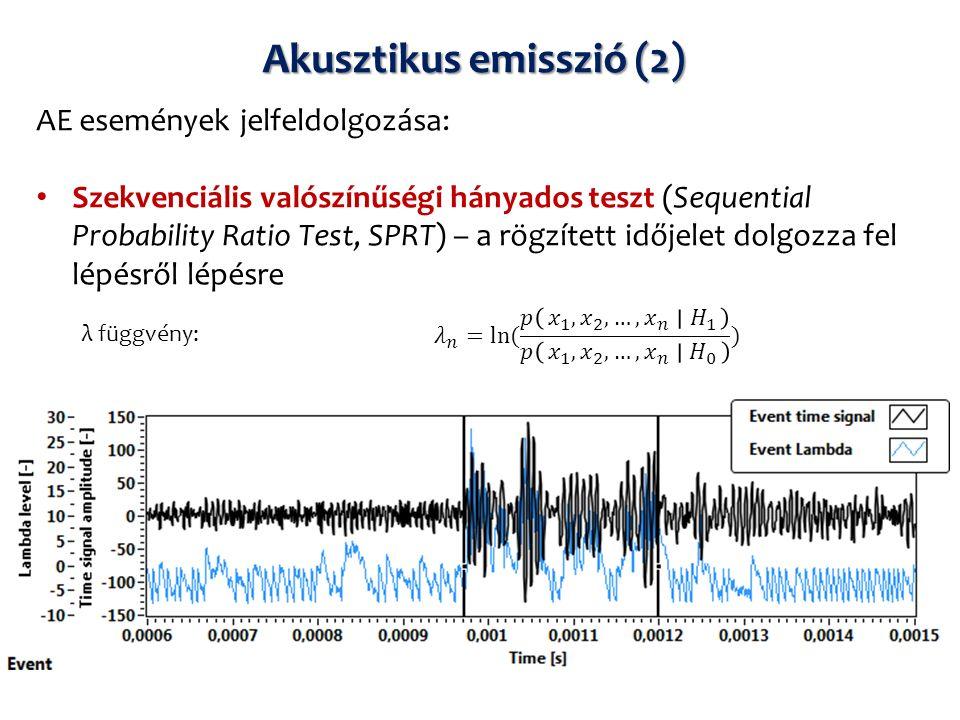 Akusztikus emisszió (2) AE események jelfeldolgozása: Szekvenciális valószínűségi hányados teszt (Sequential Probability Ratio Test, SPRT) – a rögzített időjelet dolgozza fel lépésről lépésre λ függvény: