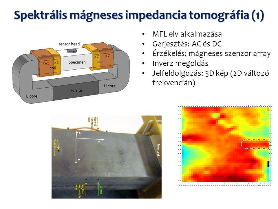 Spektrális mágneses impedancia tomográfia (1) MFL elv alkalmazása Gerjesztés: AC és DC Érzékelés: mágneses szenzor array Inverz megoldás Jelfeldolgozás: 3D kép (2D változó frekvencián)