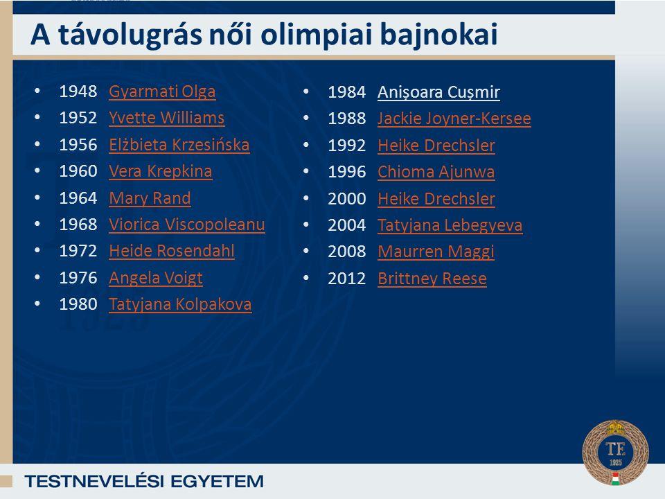 A távolugrás női olimpiai bajnokai 1948 Gyarmati OlgaGyarmati Olga 1952 Yvette WilliamsYvette Williams 1956 Elżbieta KrzesińskaElżbieta Krzesińska 196