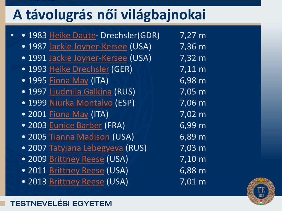 A távolugrás női világbajnokai 1983 Heike Daute- Drechsler(GDR) 7,27 m 1987 Jackie Joyner-Kersee (USA)7,36 m 1991 Jackie Joyner-Kersee (USA)7,32 m 199