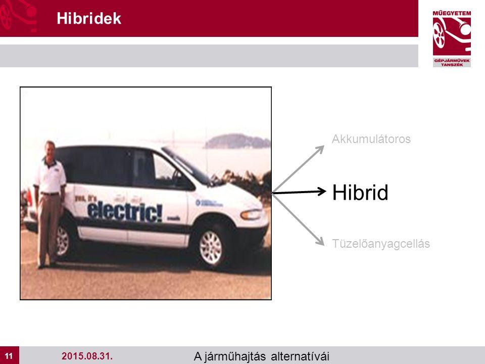 11 A járműhajtás alternatívái Hibridek 2015.08.31. Akkumulátoros Hibrid Tüzelőanyagcellás