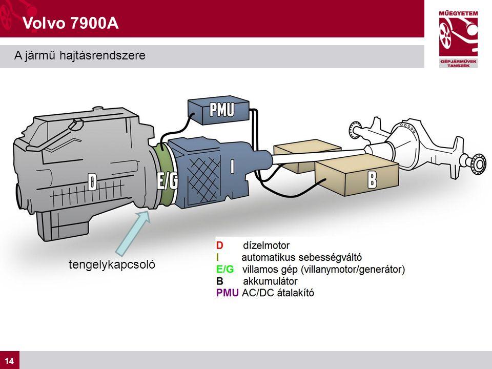 14 Volvo 7900A A jármű hajtásrendszere tengelykapcsoló