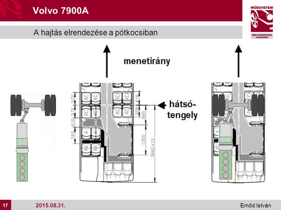 17 Volvo 7900A A hajtás elrendezése a pótkocsiban Emőd István 2015.08.31.