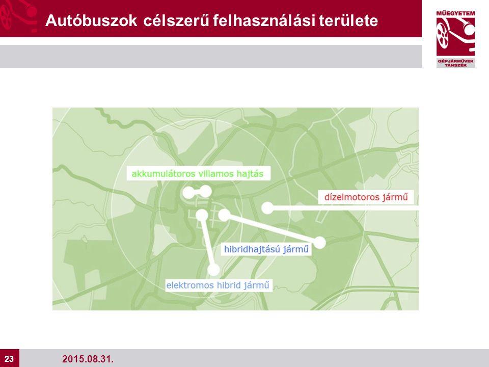 23 Autóbuszok célszerű felhasználási területe 2015.08.31.