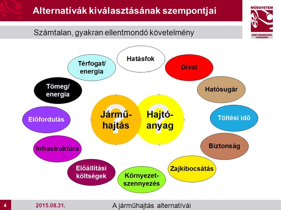4 4 Alternatívák kiválasztásának szempontjai Számtalan, gyakran ellentmondó követelmény 2015.08.31.