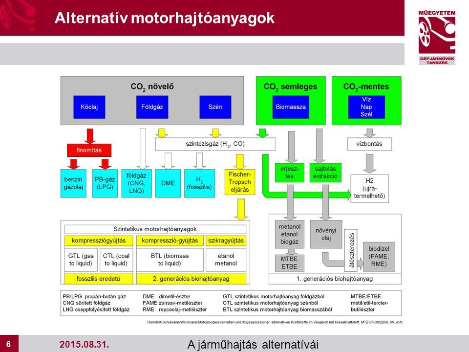 6 6 A járműhajtás alternatívái 2015.08.31. Alternatív motorhajtóanyagok