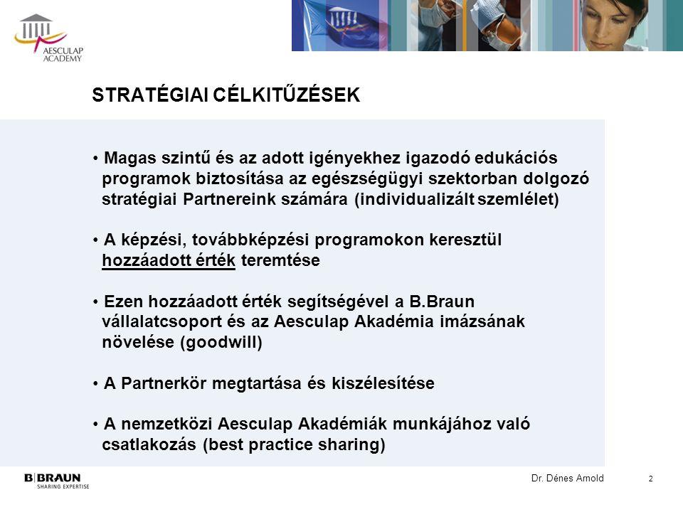 Dr. Dénes Arnold 2 STRATÉGIAI CÉLKITŰZÉSEK Magas szintű és az adott igényekhez igazodó edukációs programok biztosítása az egészségügyi szektorban dolg