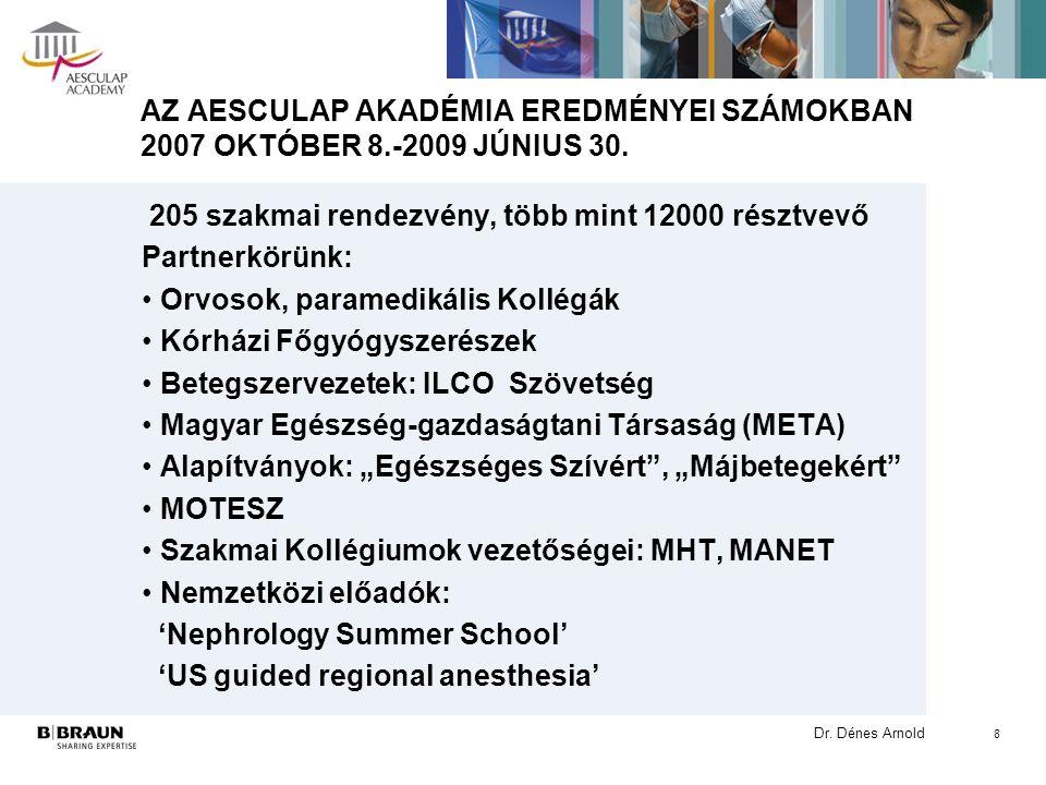 Dr. Dénes Arnold 8 AZ AESCULAP AKADÉMIA EREDMÉNYEI SZÁMOKBAN 2007 OKTÓBER 8.-2009 JÚNIUS 30.