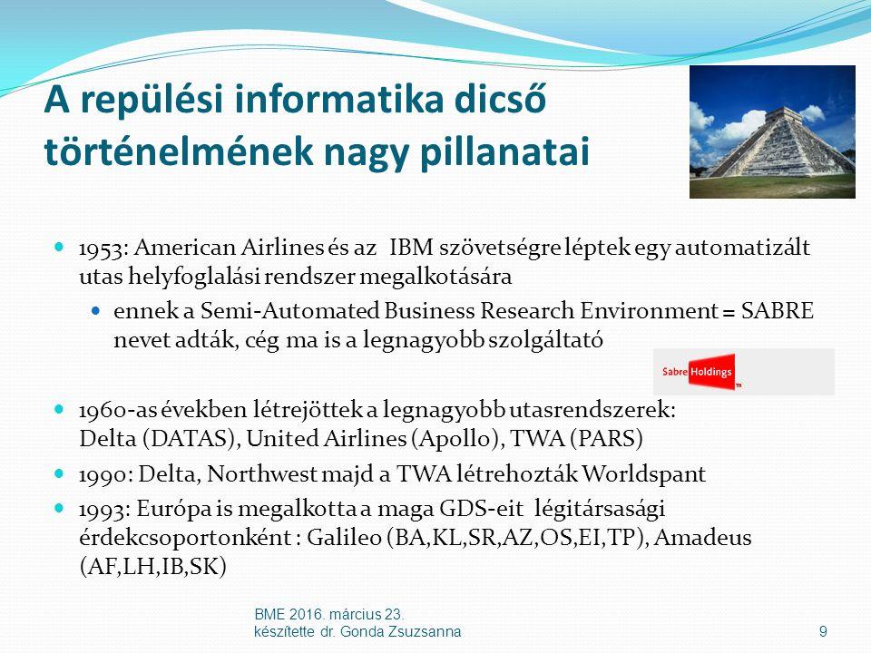 A repülési informatika dicső történelmének nagy pillanatai 1953: American Airlines és az IBM szövetségre léptek egy automatizált utas helyfoglalási rendszer megalkotására ennek a Semi-Automated Business Research Environment = SABRE nevet adták, cég ma is a legnagyobb szolgáltató 1960-as években létrejöttek a legnagyobb utasrendszerek: Delta (DATAS), United Airlines (Apollo), TWA (PARS) 1990: Delta, Northwest majd a TWA létrehozták Worldspant 1993: Európa is megalkotta a maga GDS-eit légitársasági érdekcsoportonként : Galileo (BA,KL,SR,AZ,OS,EI,TP), Amadeus (AF,LH,IB,SK) 9 BME 2016.