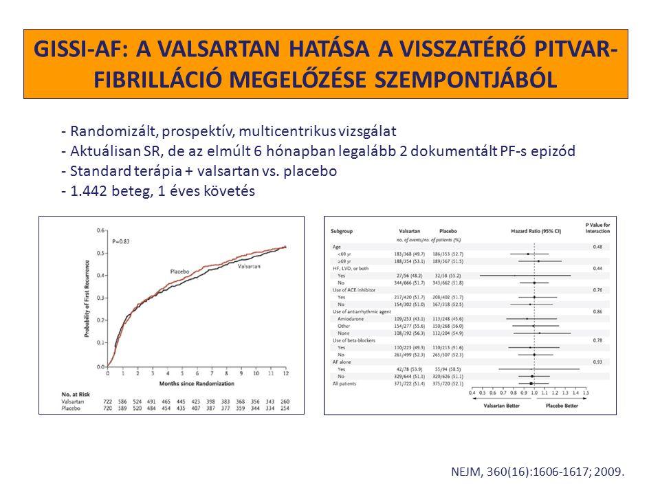 GISSI-AF: A VALSARTAN HATÁSA A VISSZATÉRŐ PITVAR- FIBRILLÁCIÓ MEGELŐZÉSE SZEMPONTJÁBÓL - Randomizált, prospektív, multicentrikus vizsgálat - Aktuálisan SR, de az elmúlt 6 hónapban legalább 2 dokumentált PF-s epizód - Standard terápia + valsartan vs.