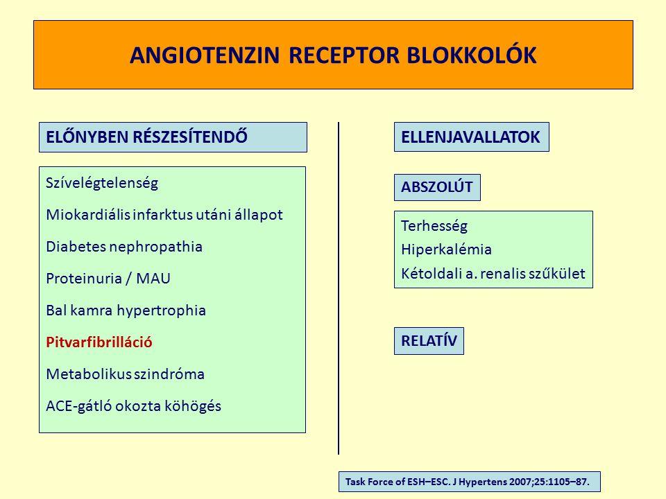 ANGIOTENZIN RECEPTOR BLOKKOLÓK Szívelégtelenség Miokardiális infarktus utáni állapot Diabetes nephropathia Proteinuria / MAU Bal kamra hypertrophia Pitvarfibrilláció Metabolikus szindróma ACE-gátló okozta köhögés ELŐNYBEN RÉSZESÍTENDŐELLENJAVALLATOK ABSZOLÚT RELATÍV Task Force of ESH–ESC.