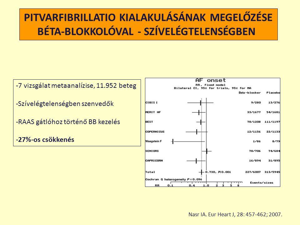 PITVARFIBRILLATIO KIALAKULÁSÁNAK MEGELŐZÉSE BÉTA-BLOKKOLÓVAL - SZÍVELÉGTELENSÉGBEN -7 vizsgálat metaanalízise, 11.952 beteg -Szívelégtelenségben szenvedők -RAAS gátlóhoz történő BB kezelés -27%-os csökkenés Nasr IA.