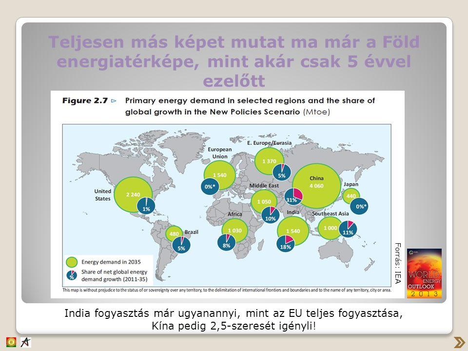 Teljesen más képet mutat ma már a Föld energiatérképe, mint akár csak 5 évvel ezelőtt India fogyasztás már ugyanannyi, mint az EU teljes fogyasztása, Kína pedig 2,5-szeresét igényli.