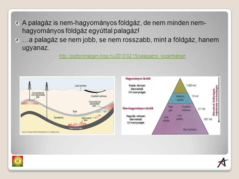 A palagáz is nem-hagyományos földgáz, de nem minden nem- hagyományos földgáz egyúttal palagáz.