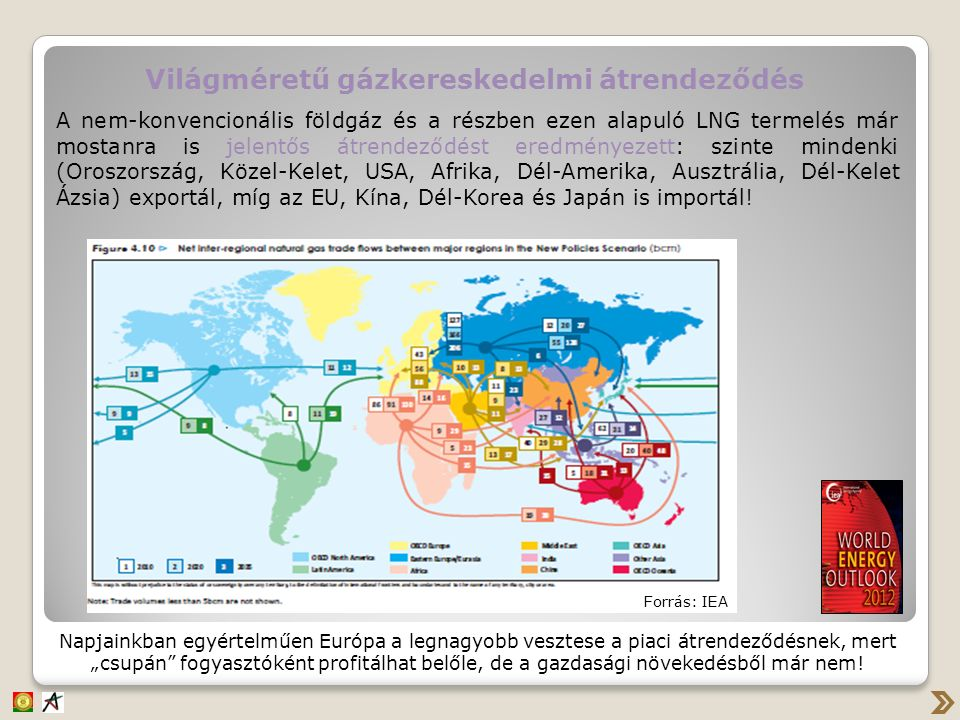 A nem-konvencionális földgáz és a részben ezen alapuló LNG termelés már mostanra is jelentős átrendeződést eredményezett: szinte mindenki (Oroszország, Közel-Kelet, USA, Afrika, Dél-Amerika, Ausztrália, Dél-Kelet Ázsia) exportál, míg az EU, Kína, Dél-Korea és Japán is importál.