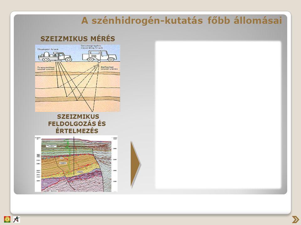 SZEIZMIKUS MÉRÉS SZEIZMIKUS FELDOLGOZÁS ÉS ÉRTELMEZÉS MODELLALKOTÁS A szénhidrogén-kutatás főbb állomásai