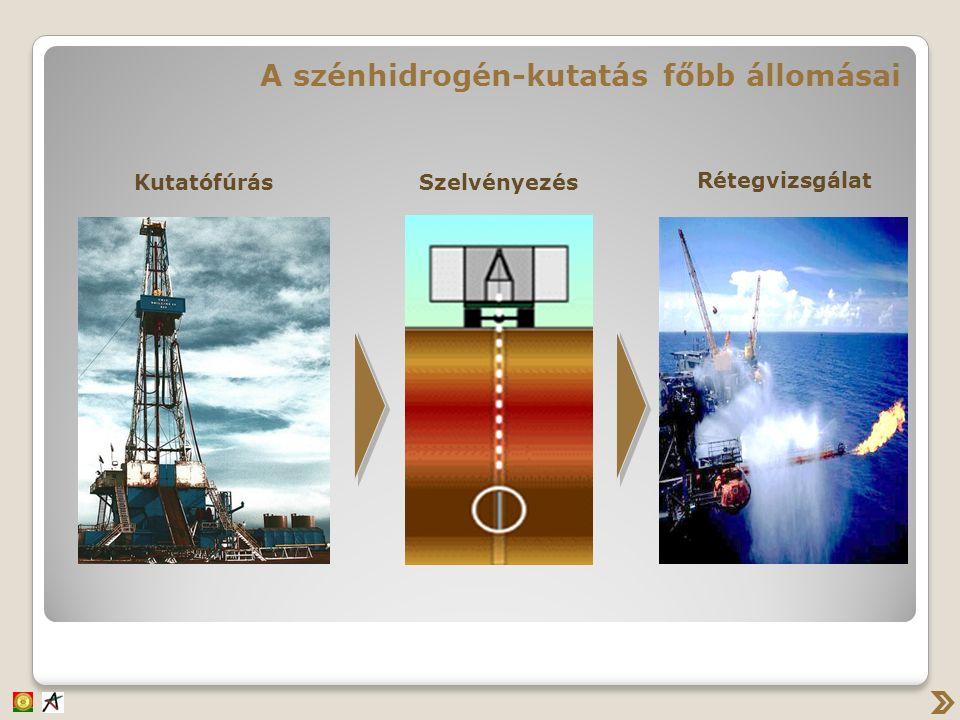 Kutatófúrás A szénhidrogén-kutatás főbb állomásai Szelvényezés Rétegvizsgálat
