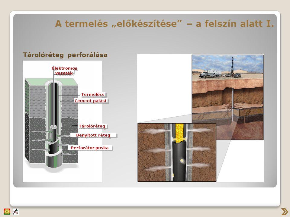 """A termelés """"előkészítése"""" – a felszín alatt I. Tárolóréteg perforálása Elektromos vezeték Elektromos vezeték Termelőcs ő Cement palást Tárolóréteg Ben"""